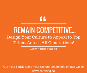 Remain Competitive Design Your Culture to Appeal to Top Talent Across All Generations Carol Ring