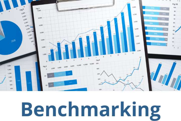 measure benchmark workplace culture