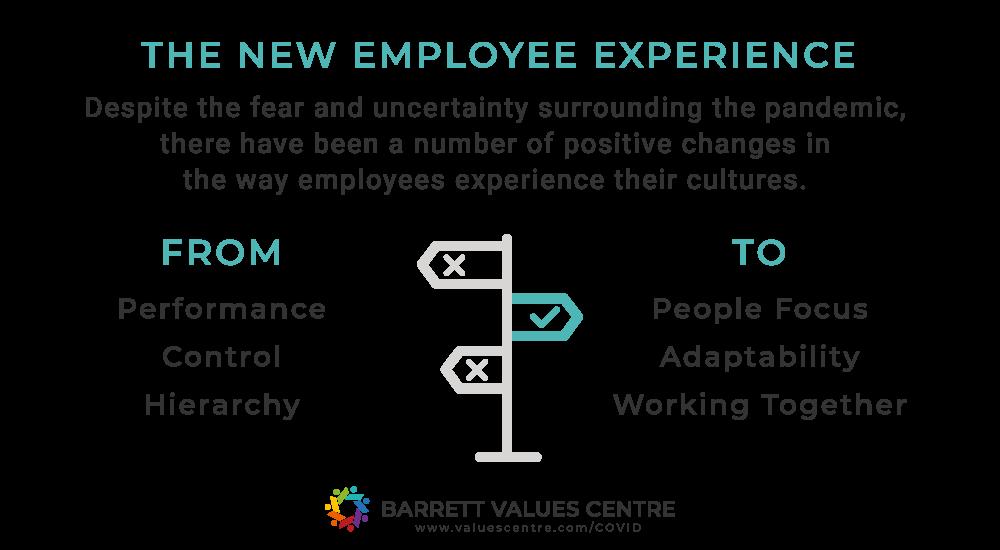 covid employee experience